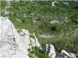 Rifugio Pelizzo - matajur