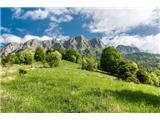 Alta via CAI Gemona (greben Lanež - Veliki Karman) dolga bo