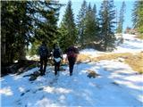 Velika planinanekaj snežnih zaplat na planini