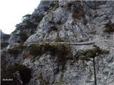 pot proti Begunjščici