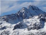Debela peč, Brda, Lipanski vrh, MrežceTriglav