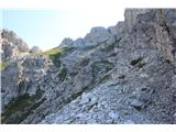 Passo di Sant'Antonio - monte_aiarnola