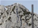 Kamniška Bistrica - Kamniško SedloKrnička gora