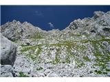 Dolina Dobri do - bobotov_kuk