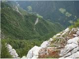 Ojstri vrh 1371mSpodaj Kačjak in Turnca v levem kotu
