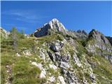 Skriti kotički v gorskem rajuna ključnem skritem mestu