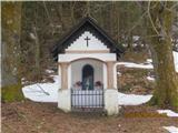 Znamenja (križi in kapelice) na planinskih potehna sedlu pod sv Lovrencom