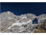 Turska goraKlasika