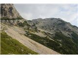 Šitna glava (Nad Šitom glava)- Šitna glava -2087 metrov visoka gora nad Vršičem