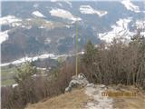 Polhograjska Gora (Sveti Lovrenc)vzletišče za zmajarje in padalce
