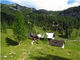 Debela peč, Brda, Lipanski vrh, MrežceBlejska koča na pl. Lipanca