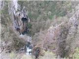 Škocjanske jameReka pred ponikom v Škocjanske jame