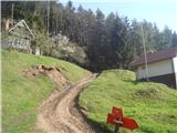 Spodnji Slemen - zavcarjev_vrh