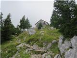 Storžič Kališče