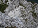 Krofička čez UteTo je pa malce težji del grebena