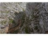 Prečenje Via de la Vita - Vevnica - Strug - PonceGlobok prehod med Zadnjo in Srednjo Ponco v izpostavljeni škrbini