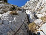 Kalška goraše kratek varovan del