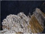 VernarČez tale greben je potrebno, da prideš na 2225m nmv - Vernar