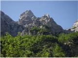 Robanov kot - Robanova planinaPogled proti Žvižgovcu, Molički peči