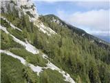 Skriti kotički v gorskem rajuČrlovec - Sleme PP pot
