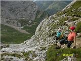 Monte Peralba (2694)konec jeklenic