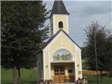 Znamenja (križi in kapelice) na planinskih potehpod Kuglo, Sotina