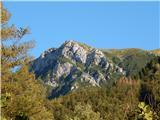 Matajurski vrh