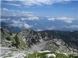 Rodica-Črna prstnad Bohinjsko kotlino se je megla razkrojila v oblake, ki so hitro zagrnili najvišje vrhove