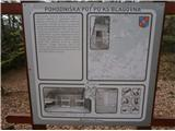 Ponikva/Hotunje - partizanska_bolnica_zima