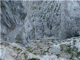Smer Drenovcev in SZ greben PlanjavePogled nazaj na kotel, iz katerega sva prišla.