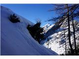 Visoki  Mavrinc- Proti vrhu, s pogledom na Mojstrovko