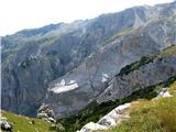 Batognicapogled na strme pečine nad izvirom Tolminke
