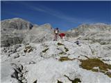 Kaninski podiNeža in Rajko na vrhu MGG. Zadaj Vrh Laške Planje,Črni Vogel, Pod Kaninom in Mali Kanin.