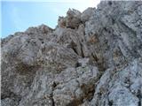 Smer Drenovcev in SZ greben PlanjaveTu nekje je rdeči žleb, skozi katerega je treba (ali ob njem).