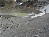 Solden - Ötztal Glacier Road - Rettenbach 2800 mDekleti uživata v hitrem spustu po res gladki, odlični cesti