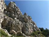 Pot Chersi / Sentiero Alpinistico Carlo ChersiVpisnica na V grebenu Nabojsa