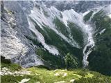 Pot Chersi / Sentiero Alpinistico Carlo ChersiZelo gor-dol, zelo slikovito