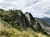 Pot Chersi / Sentiero Alpinistico Carlo ChersiKot mesto duhov