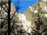Kamniško sedlopogled s poti proti Kokrskem sedlu
