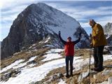 Kamniška Bistrica - Kamniško SedloAkcija in Zlato