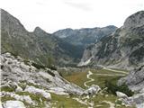 BatognicaNad planino Na Polju seže pogled do Krnskega jezera