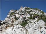 Vogel-Šija-Rodicaod lani odlično zavarovana pot čez greben