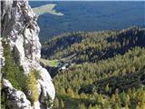 Debela peč, Brda, Lipanski vrh, MrežceBlejska koča
