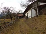 Libeliče - sveti_urh_strojna