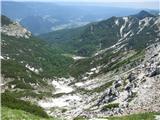 Vogel-Šija-Rodicapogled proti planini Suha