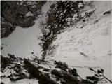 Grape, slapovi, zimski alpinistični vzponiSkok pod mano, ki sva ga obvila