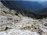 Vogel-Šija-Rodicapogled na Primorsko stran