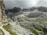 FERRATA SOSAT-Dolomiti di Brentapogled proti koči Alimonta