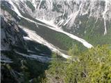 Skriti kotički v gorskem rajuZa Akom iz Vaneževega roba