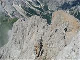 Smer Drenovcev in SZ greben PlanjavePogled nazaj, na zgolj en del grebena.
